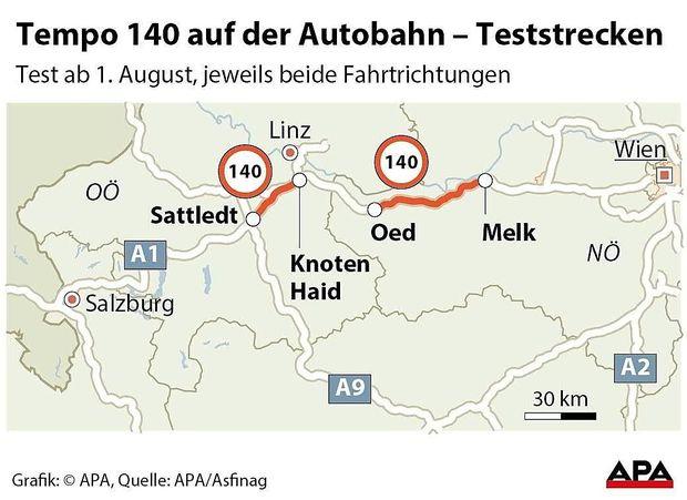 Sebességhatárok Ausztriában 3